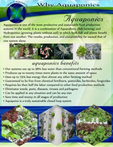 Aquaponics-Catalog-why-aqua