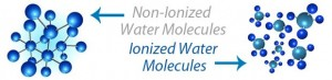 Ionized-water-and-non-ionzed-water-molecules
